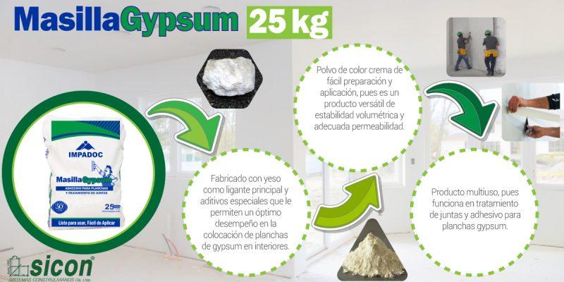 masilla gypsum-gypsum-fibrocemento